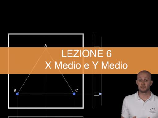 X Medio e Y Medio – Posizione media nello spazio di un soggetto